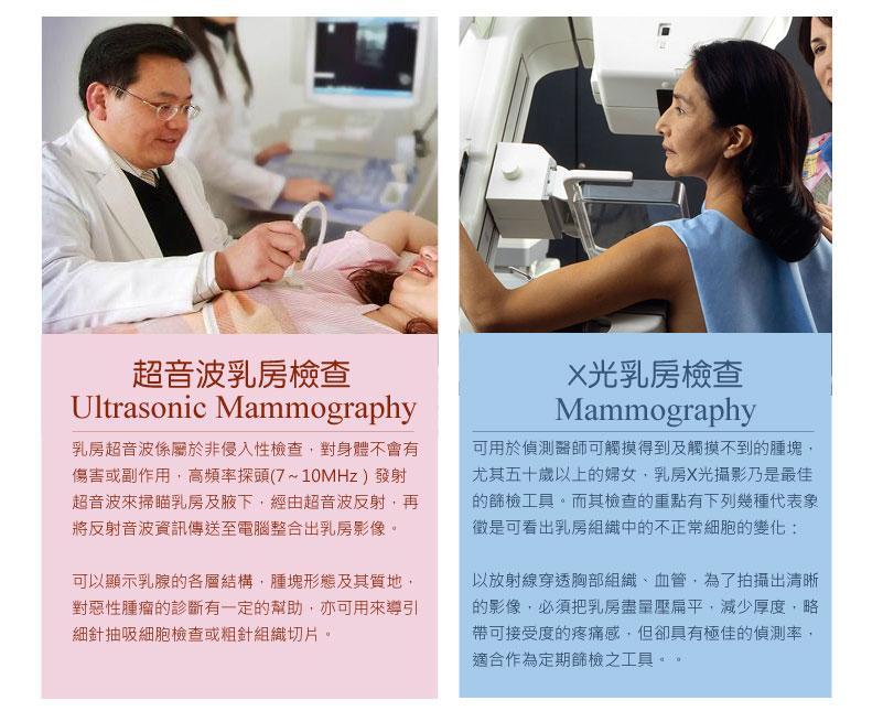 隆乳_乳房檢測_黃柏榮醫師_乳癌_硬塊_鈣化_恆麗美型