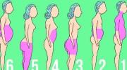 都胖同個地方?「6大脂肪類型」脂肪囤積部位的差異